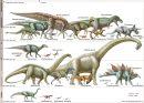 علت انقراض دایناسورها اعلام شد!