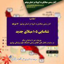 طغیان کرونا در استان بوشهر و بهبودی قطعی ۳۷۷ نفر و اما افزوده شدن ۱۰۵ مبتلا جدید + جزئیات